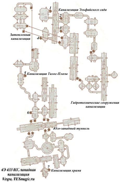 Схема западной канализации